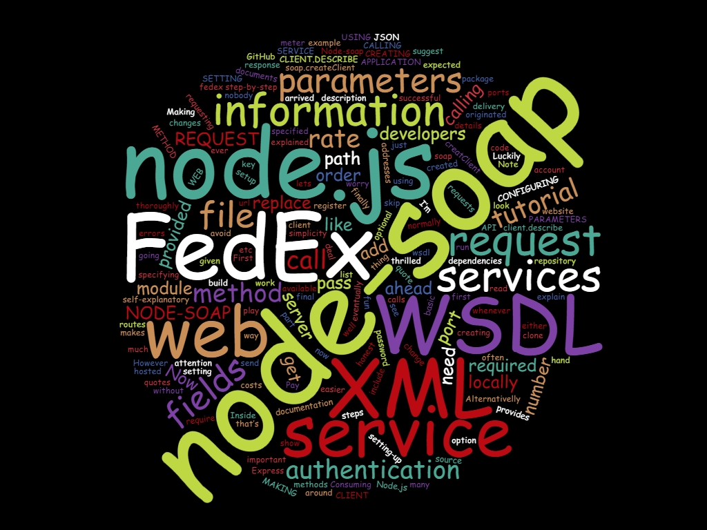 Web services word cloud